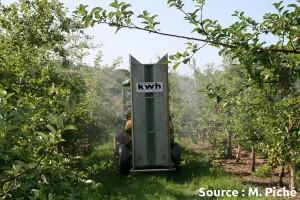 pulvérisateur tour avec flux latéral d'air